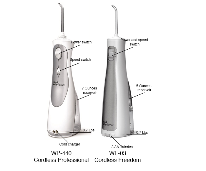 Waterpik Cordless Professional WP-440 Review - Alex's Oral